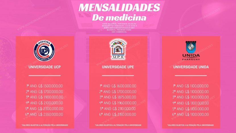VALORES ATUALIZADOS DAS UNIVERSIDADES 2020